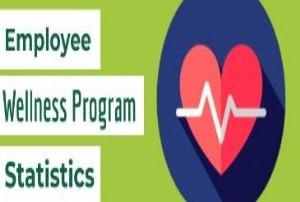 Employee Wellness Program Statistics